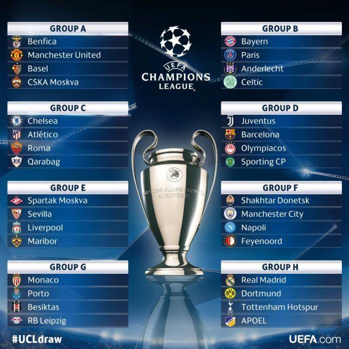 Hasil undian babak penyisihan Grup Liga Champions 2017-2018
