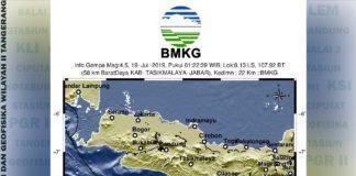 Gempa Bumi Berkekuatan 4,5 SR Guncang Kabupaten Tasikmalaya