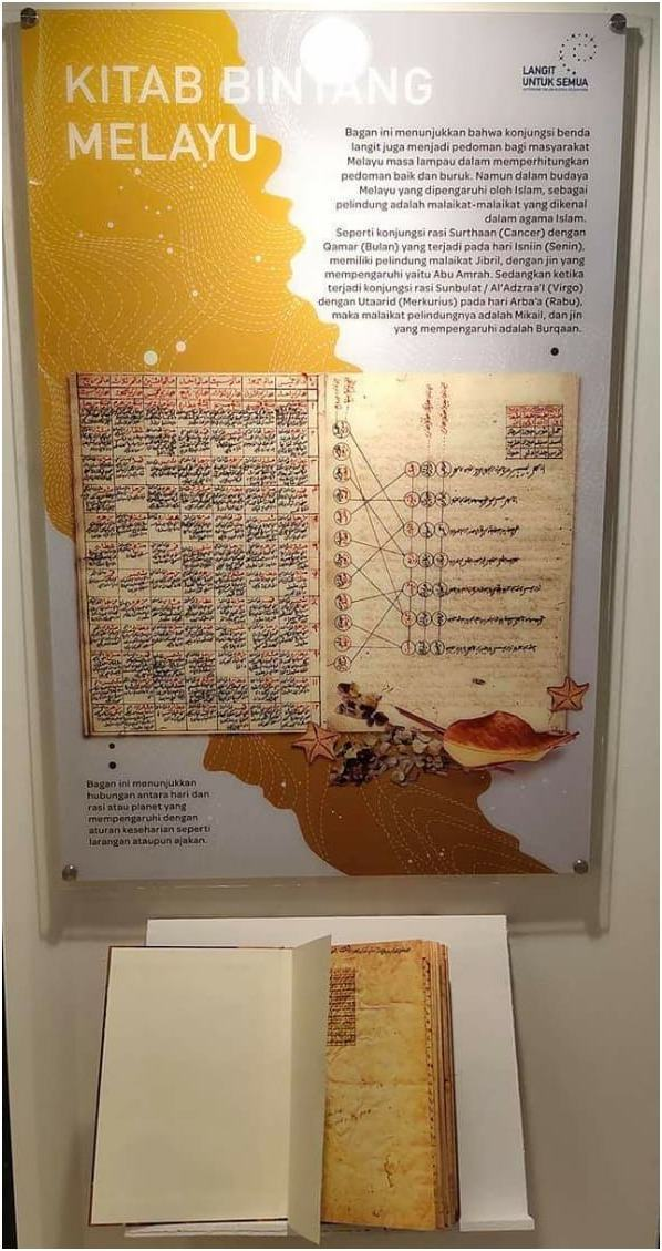 Ilmu Astronomi Melayu, Dulu Kala Berjaya