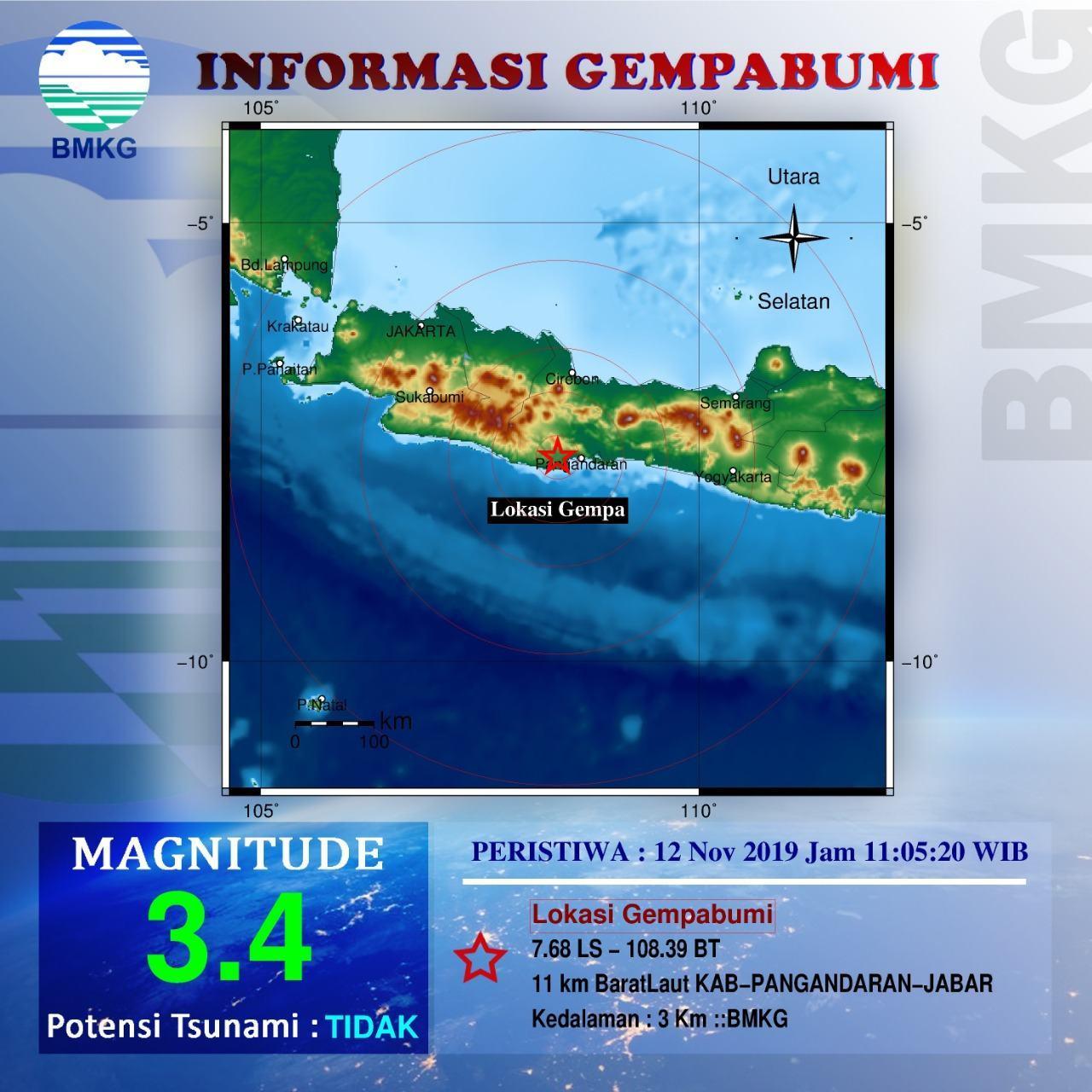 Gempa Bumi Magnitudo di Pangandaran