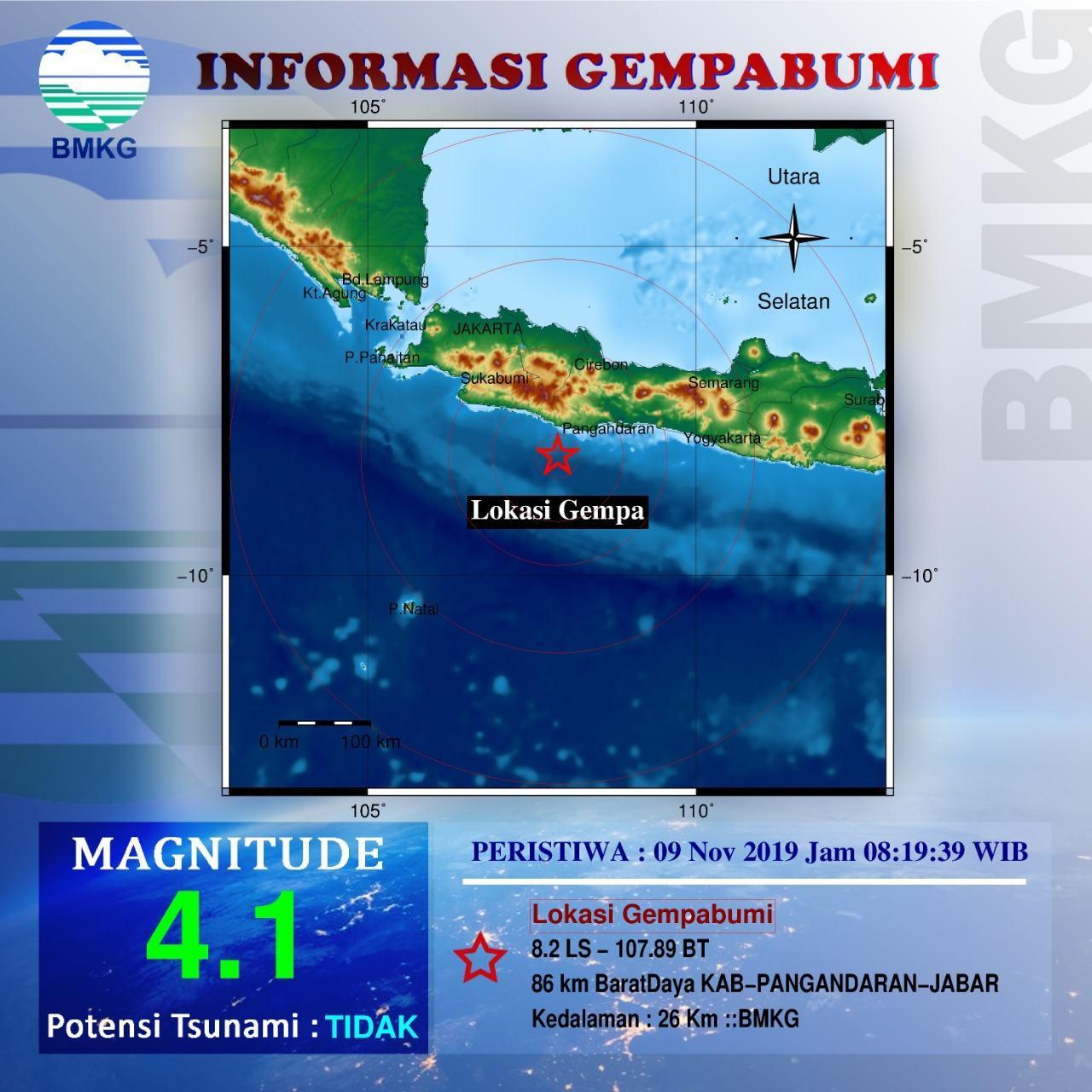 Gempa Dermagnitudo di Pangandaran