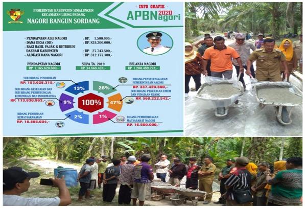 Tanggap COVID-19: Padat Karya Tunai Desa Kabupaten Simalungun Dimulai