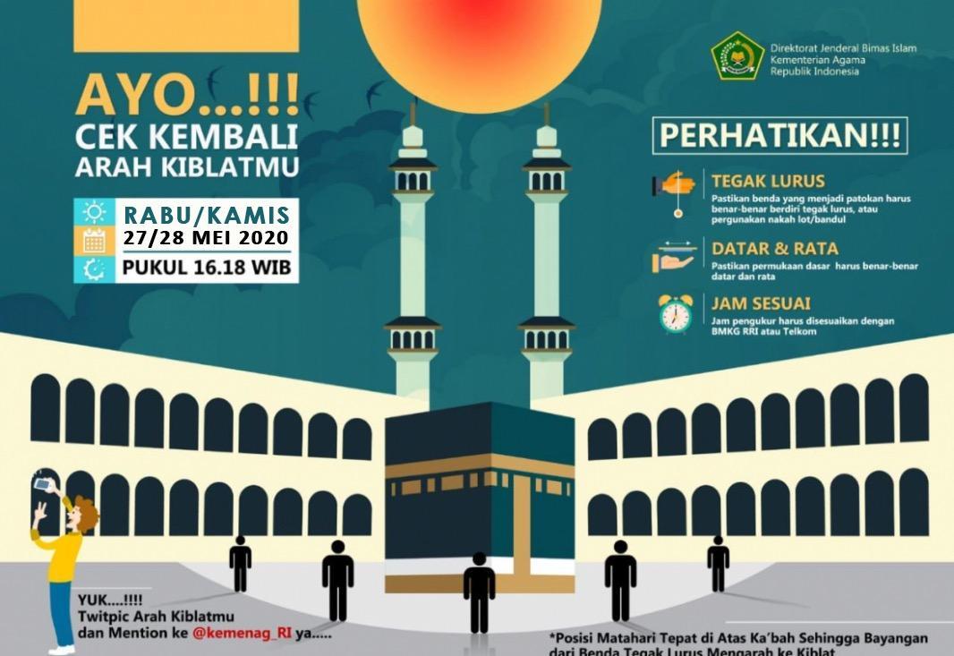 Cek Arah Kiblat, 27 dan 28 Mei Matahari Melintas di atas Ka'bah