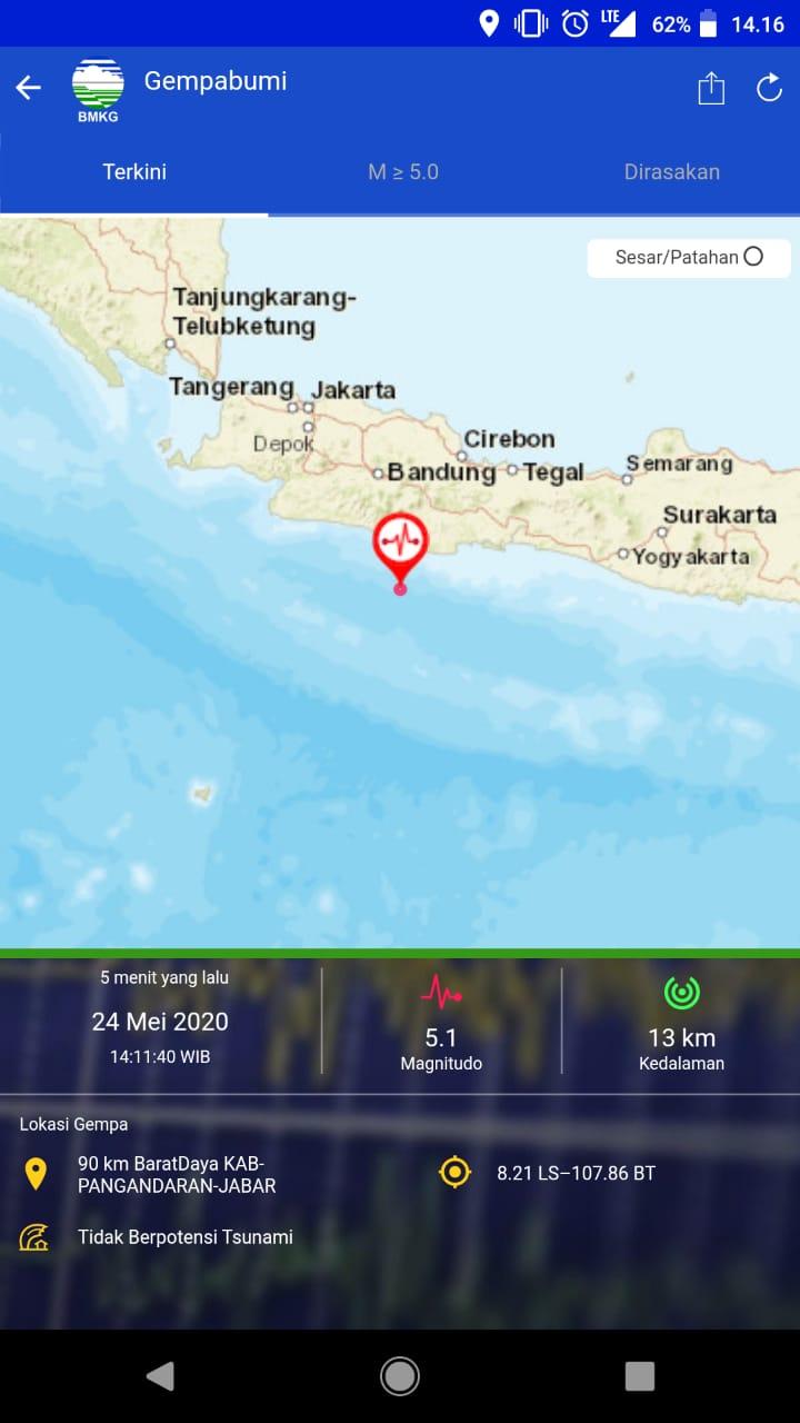 Gempa Bumi Magnitudo, Guncang Pangandaran