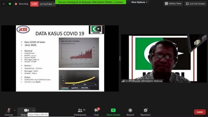 Webinar JKM Indonesia-KAHMI: Menguatkan Jiwa Patriotik Melawan Pandemi COVID-19
