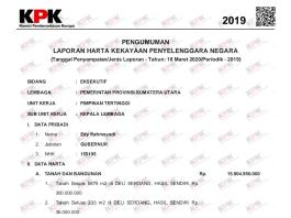 Gubernur Sumut Edy Rahmayadi, Diduga Terindikasi Memanipulasi Laporan LHKPN 2019