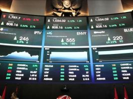 Rawan Aksi Jual, IHSG Gagal Tembus Level 5.500