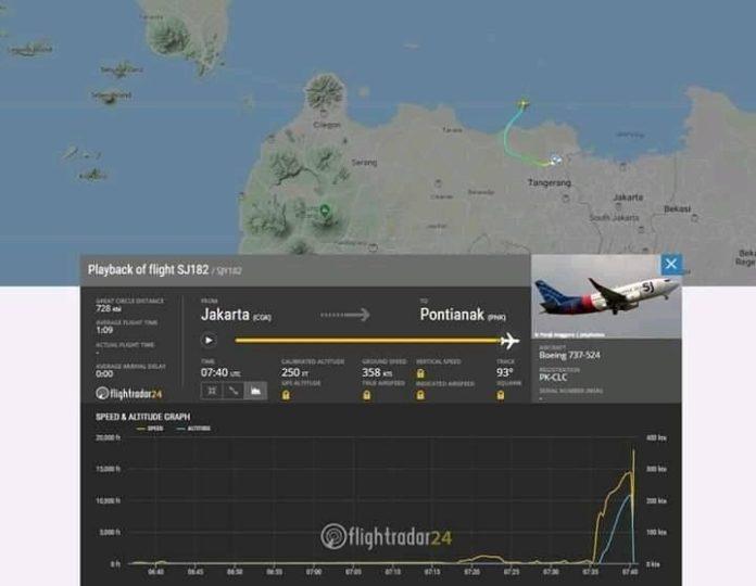Sriwijaya Air SJ182 Jatuh, Terdapat 50 Penumpang dan 12 Kru