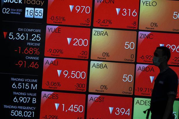 Peluang Pasar Keuangan Melemah