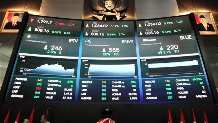Perdagangan Bursa Domestik